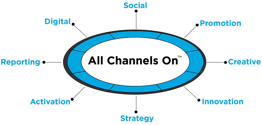 All Channels On™